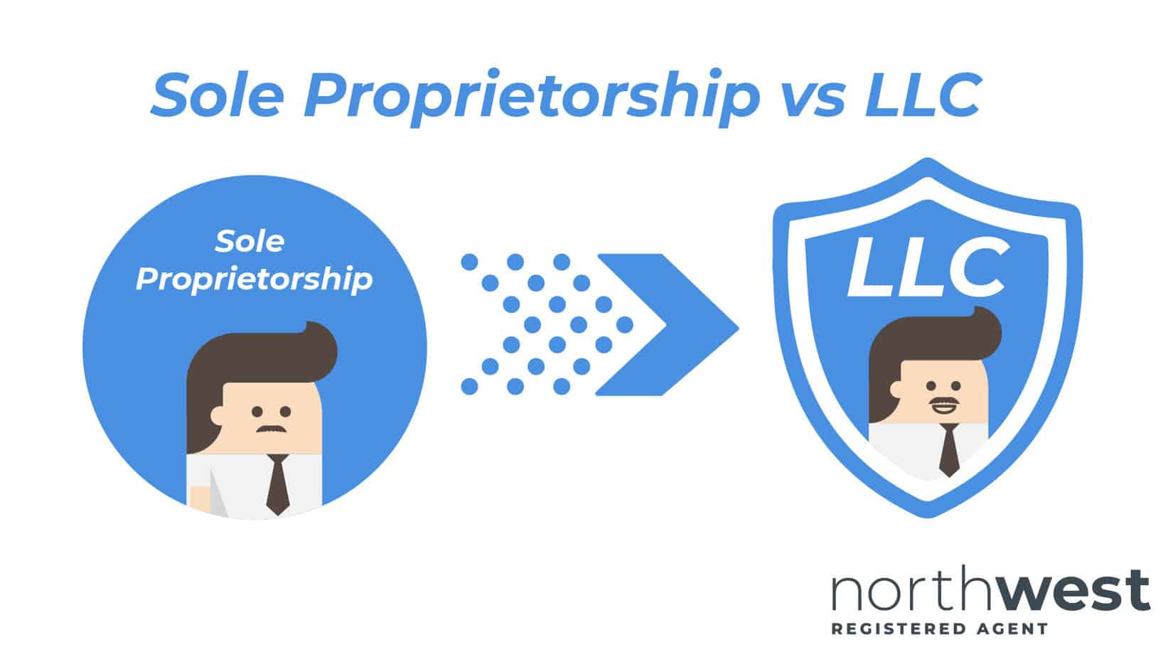 Why You Should Turn Your Sole Proprietorship Into An Llc